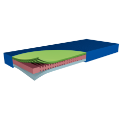 Funke Hyper Foam 2 Support Mattress
